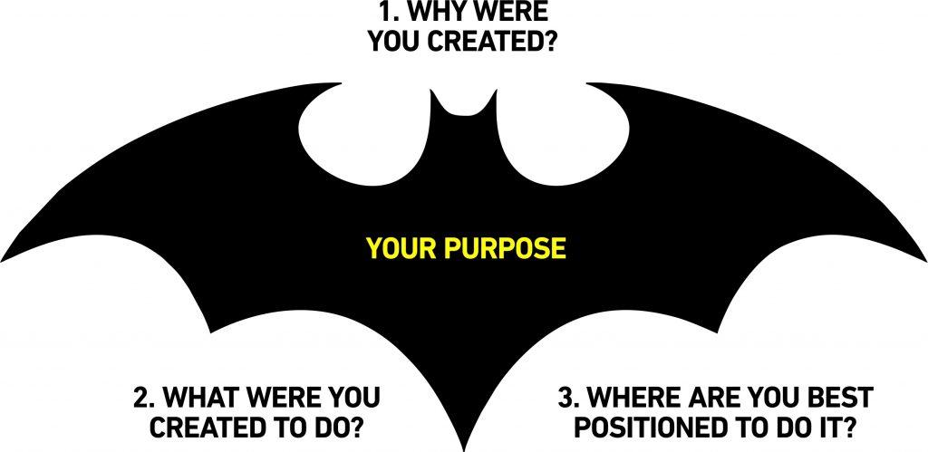 Batman's purpose
